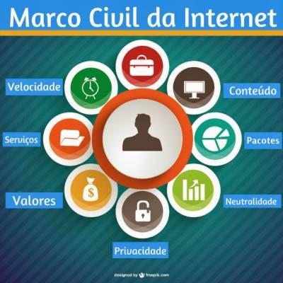 b2ap3_thumbnail_marco-civil-da-internet_infogrfico.jpg
